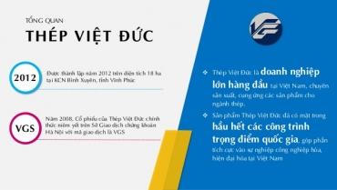 VietBrand TVC Thep Viet Đuc